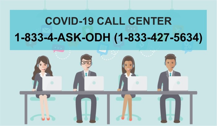 Odh Call Center