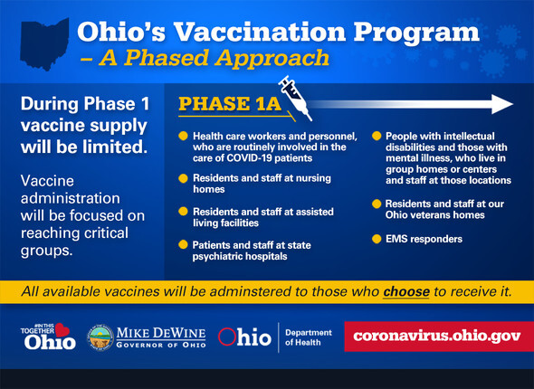 Phase 1 Mass Vax